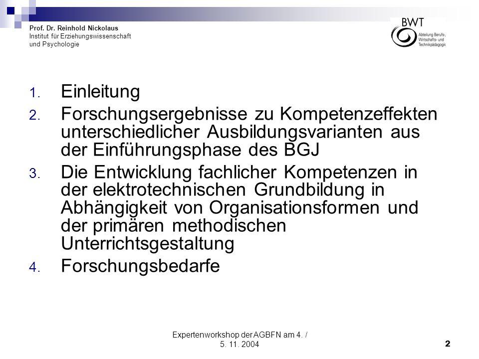 Prof. Dr. Reinhold Nickolaus Institut für Erziehungswissenschaft und Psychologie Expertenworkshop der AGBFN am 4. / 5. 11. 20042 1. Einleitung 2. Fors