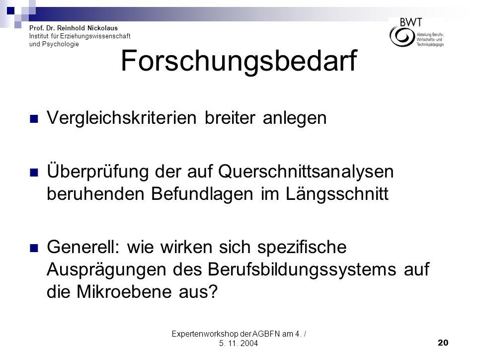 Prof. Dr. Reinhold Nickolaus Institut für Erziehungswissenschaft und Psychologie Expertenworkshop der AGBFN am 4. / 5. 11. 200420 Forschungsbedarf Ver