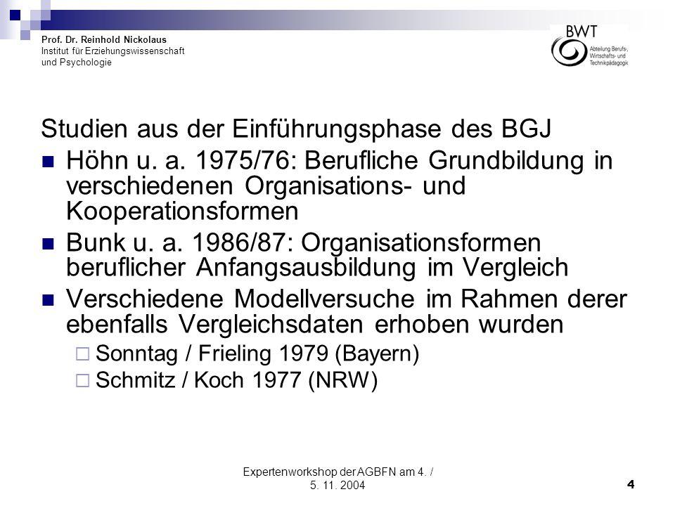 Prof. Dr. Reinhold Nickolaus Institut für Erziehungswissenschaft und Psychologie Expertenworkshop der AGBFN am 4. / 5. 11. 20044 Studien aus der Einfü