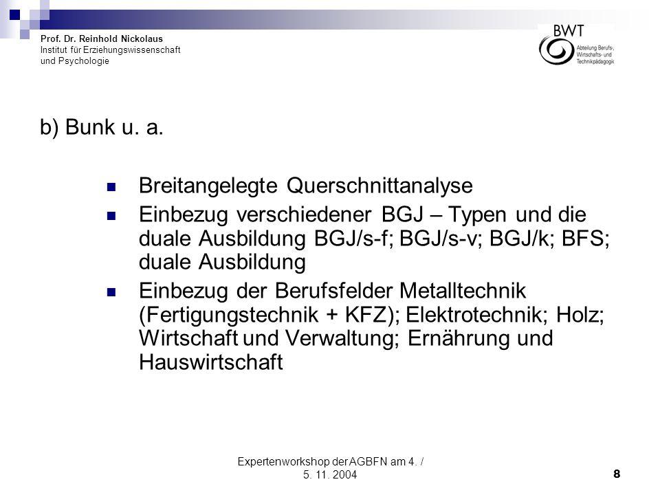 Prof. Dr. Reinhold Nickolaus Institut für Erziehungswissenschaft und Psychologie Expertenworkshop der AGBFN am 4. / 5. 11. 20048 b) Bunk u. a. Breitan