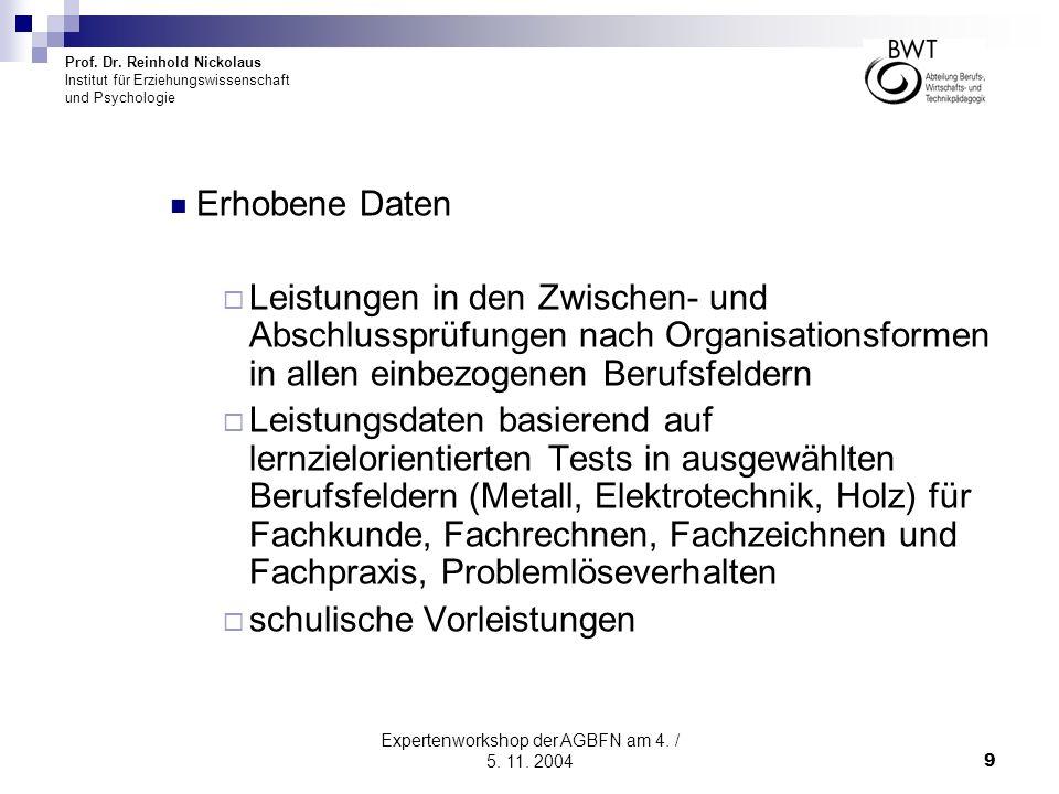 Prof. Dr. Reinhold Nickolaus Institut für Erziehungswissenschaft und Psychologie Expertenworkshop der AGBFN am 4. / 5. 11. 20049 Erhobene Daten Leistu