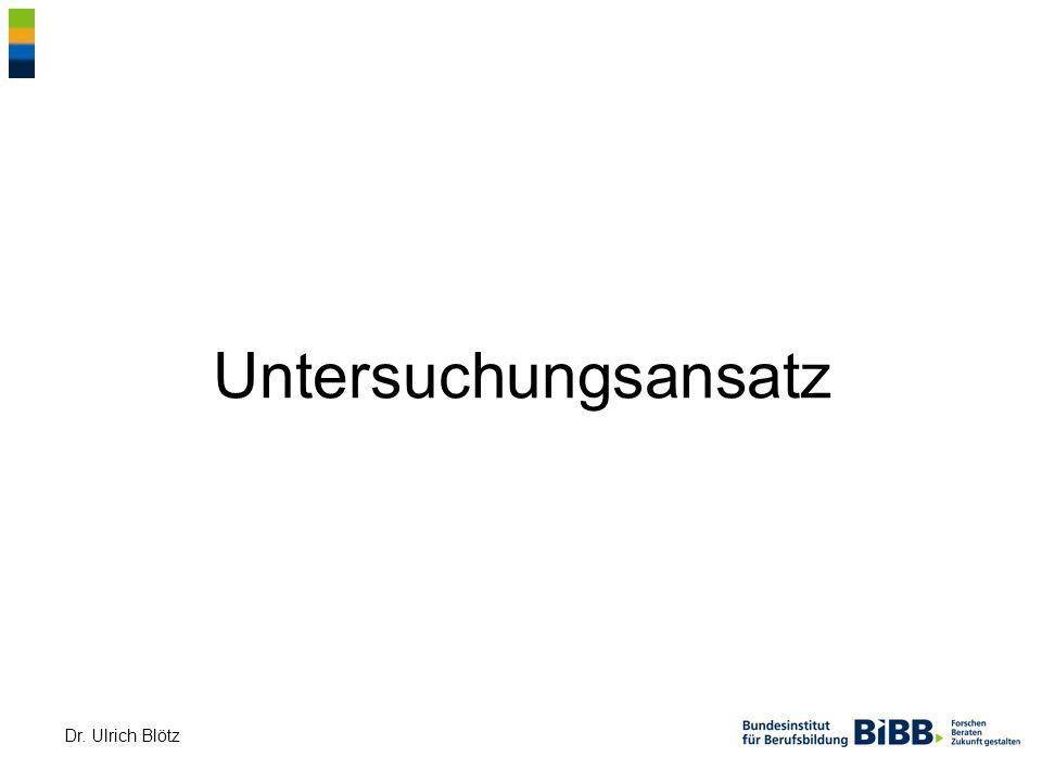 Dr. Ulrich Blötz Untersuchungsansatz
