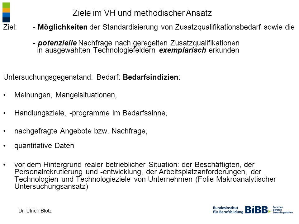 Dr. Ulrich Blötz Ziel: - Möglichkeiten der Standardisierung von Zusatzqualifikationsbedarf sowie die - potenzielle Nachfrage nach geregelten Zusatzqua