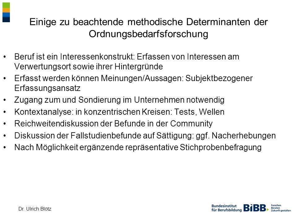 Dr. Ulrich Blötz Einige zu beachtende methodische Determinanten der Ordnungsbedarfsforschung Beruf ist ein Interessenkonstrukt: Erfassen von Interesse