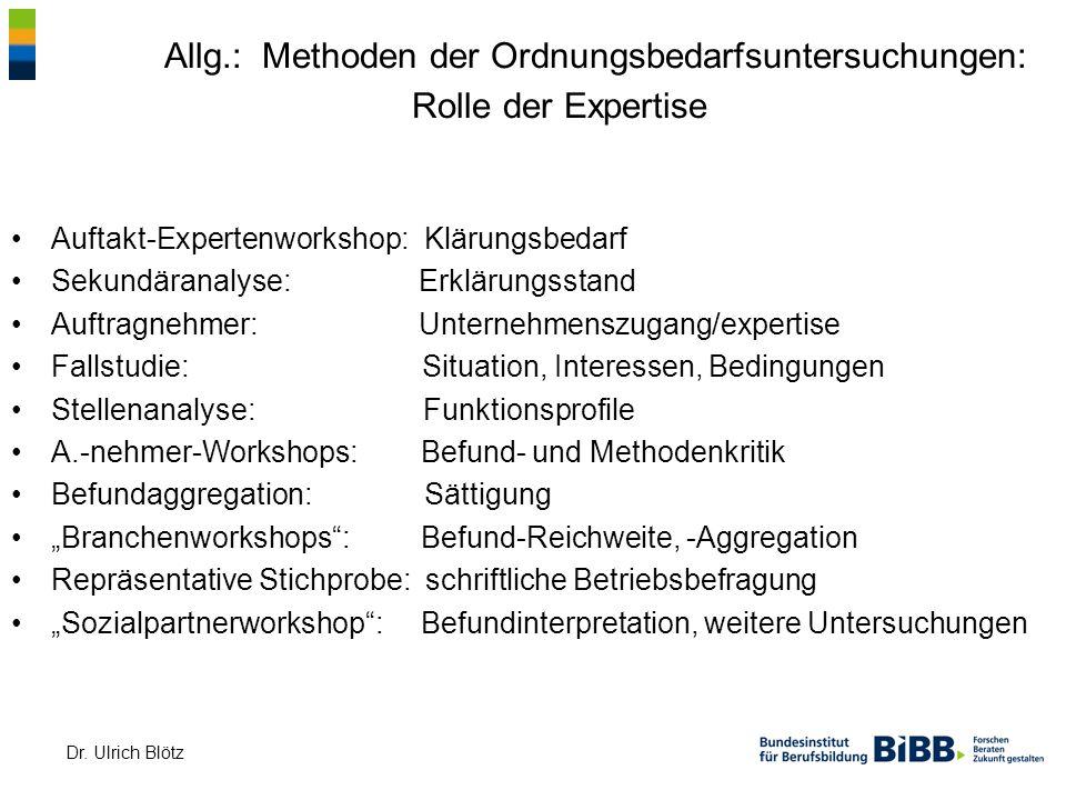 Dr. Ulrich Blötz Allg.: Methoden der Ordnungsbedarfsuntersuchungen: Rolle der Expertise Auftakt-Expertenworkshop: Klärungsbedarf Sekundäranalyse: Erkl