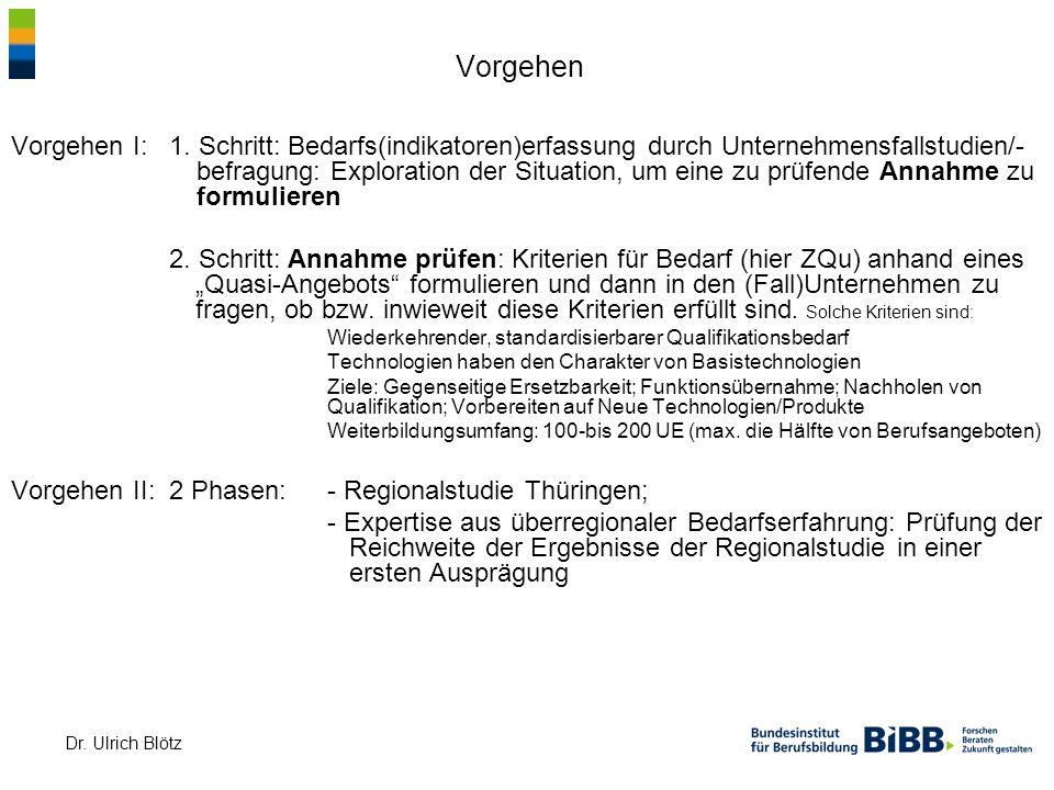 Dr. Ulrich Blötz Vorgehen Vorgehen I: 1. Schritt: Bedarfs(indikatoren)erfassung durch Unternehmensfallstudien/- befragung: Exploration der Situation,