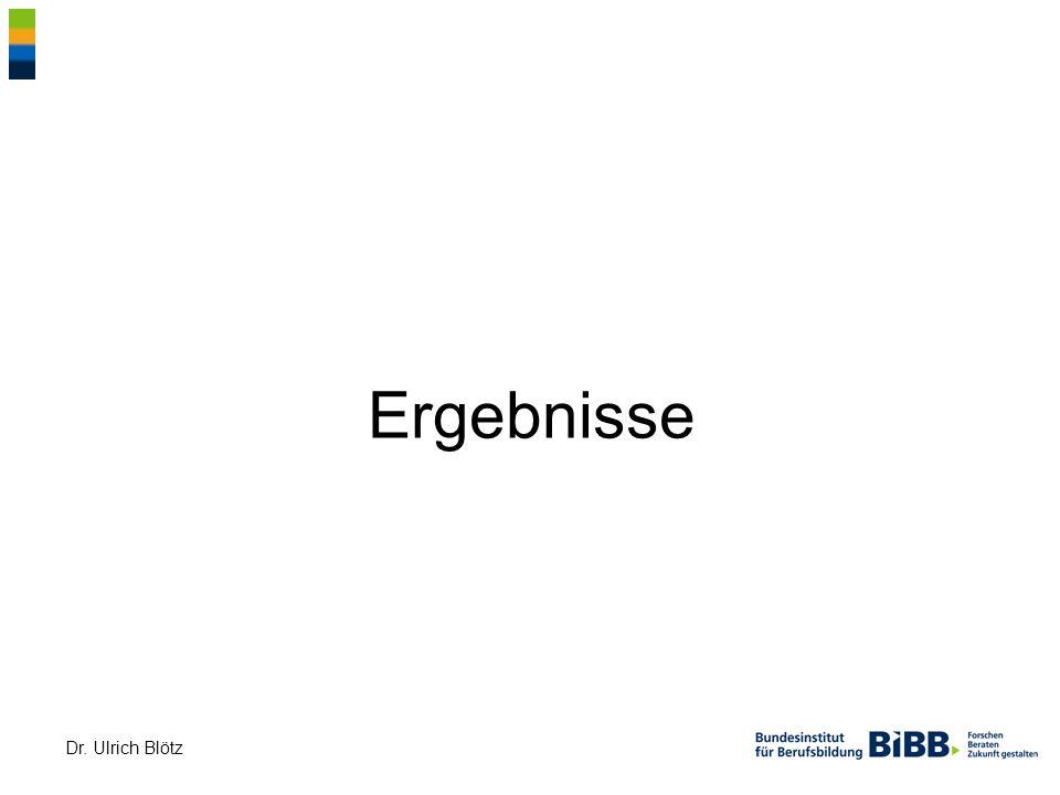 Dr. Ulrich Blötz Ergebnisse