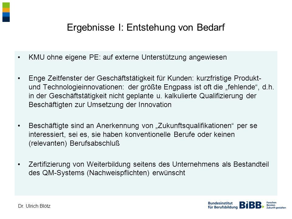 Dr. Ulrich Blötz Ergebnisse I: Entstehung von Bedarf KMU ohne eigene PE: auf externe Unterstützung angewiesen Enge Zeitfenster der Geschäftstätigkeit