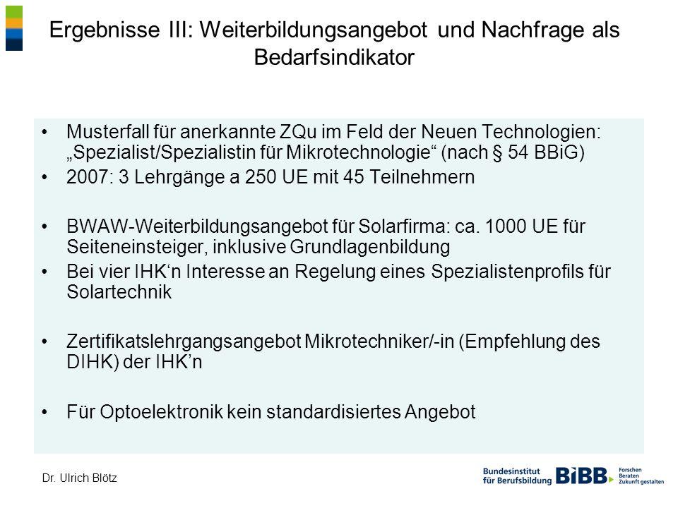 Dr. Ulrich Blötz Ergebnisse III: Weiterbildungsangebot und Nachfrage als Bedarfsindikator Musterfall für anerkannte ZQu im Feld der Neuen Technologien