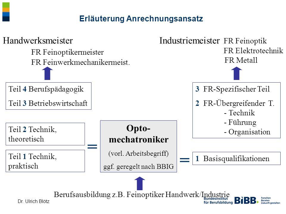 Dr. Ulrich Blötz Erläuterung Anrechnungsansatz Berufsausbildung z.B. Feinoptiker Handwerk/Industrie Opto- mechatroniker (vorl. Arbeitsbegriff) ggf. ge