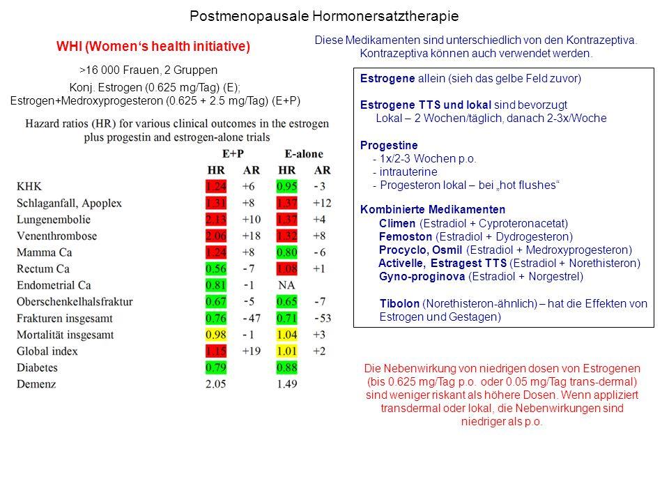 Postmenopausale Hormonersatztherapie WHI (Womens health initiative) Diese Medikamenten sind unterschiedlich von den Kontrazeptiva. Kontrazeptiva könne