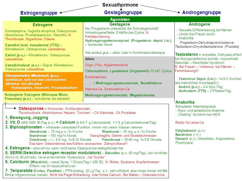 Sexualhormone Estrogengruppe GestagengruppeAndrogengruppe Estrogene Kontrazeptive, Vaginitis atrophica, Osteoporose, Hirsuitismus, Prostatakarzinom, M