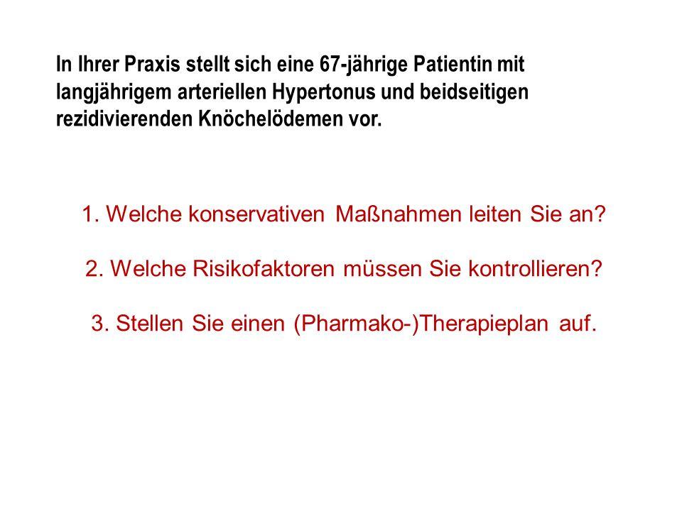 1. Welche konservativen Maßnahmen leiten Sie an? 2. Welche Risikofaktoren müssen Sie kontrollieren? 3. Stellen Sie einen (Pharmako-)Therapieplan auf.