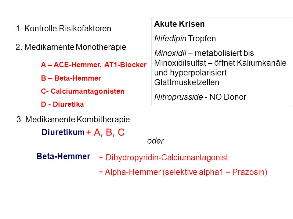 1. Kontrolle Risikofaktoren 2. Medikamente Monotherapie A – ACE-Hemmer, AT1-Blocker B – Beta-Hemmer C- Calciumantagonisten D - Diuretika 3. Medikament