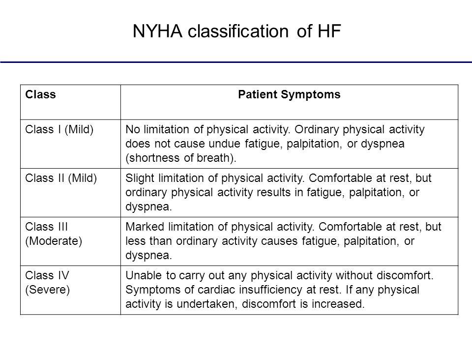 Herzinsuffizienz- Stadium Richtlinienkonforme Pharmakotherapie NYHA IACE-Hemmer (oder AT1-B) ± Diuretika NYHA IIACE-Hemmer (oder AT1-B) und Betablocker, falls keine Kontraindikation ± Diuretika NYHA III und IVACE-Hemmer (oder* AT1-B) und Betablocker, falls keine Kontraindikation Aldosteronantagonist ± Diuretika Task Force Report der ESC: Eur Heart J 2001; 22: 1527-60 Leitlinienkonforme Therapie nach NYHA-Klasse
