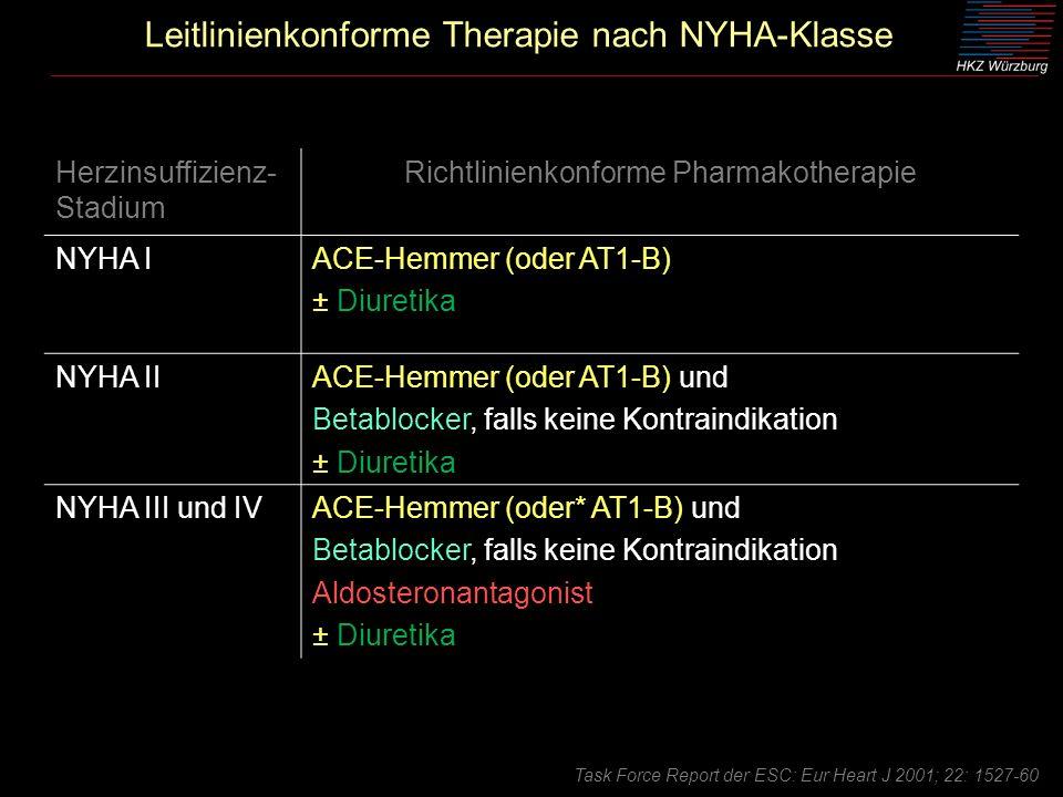 obligat: Prognose-verbessernde Medikamente * ACE-Inhibitoren/ (AT1-Blocker) -30% * -Blocker ohne I( ntrins.) S( ympathikomim.) A( ktivität ) -30% * Aldosteron-Antagonisten -25% * (Herzglykoside) Leitlinienkonforme Therapie