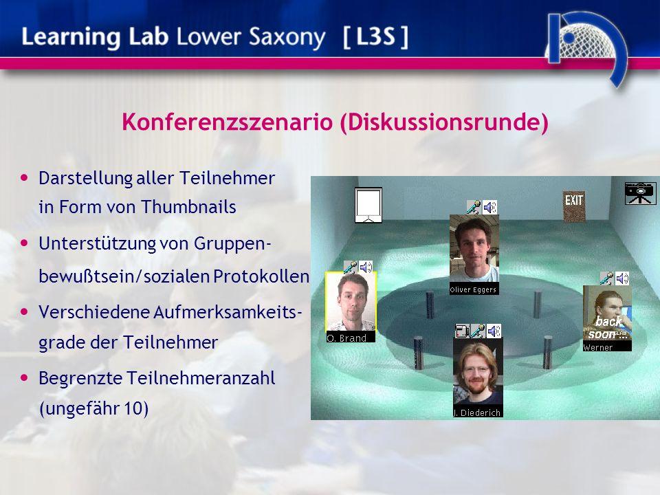 Konferenzszenario (Diskussionsrunde) Darstellung aller Teilnehmer in Form von Thumbnails Unterstützung von Gruppen- bewußtsein/sozialen Protokollen Verschiedene Aufmerksamkeits- grade der Teilnehmer Begrenzte Teilnehmeranzahl (ungefähr 10)