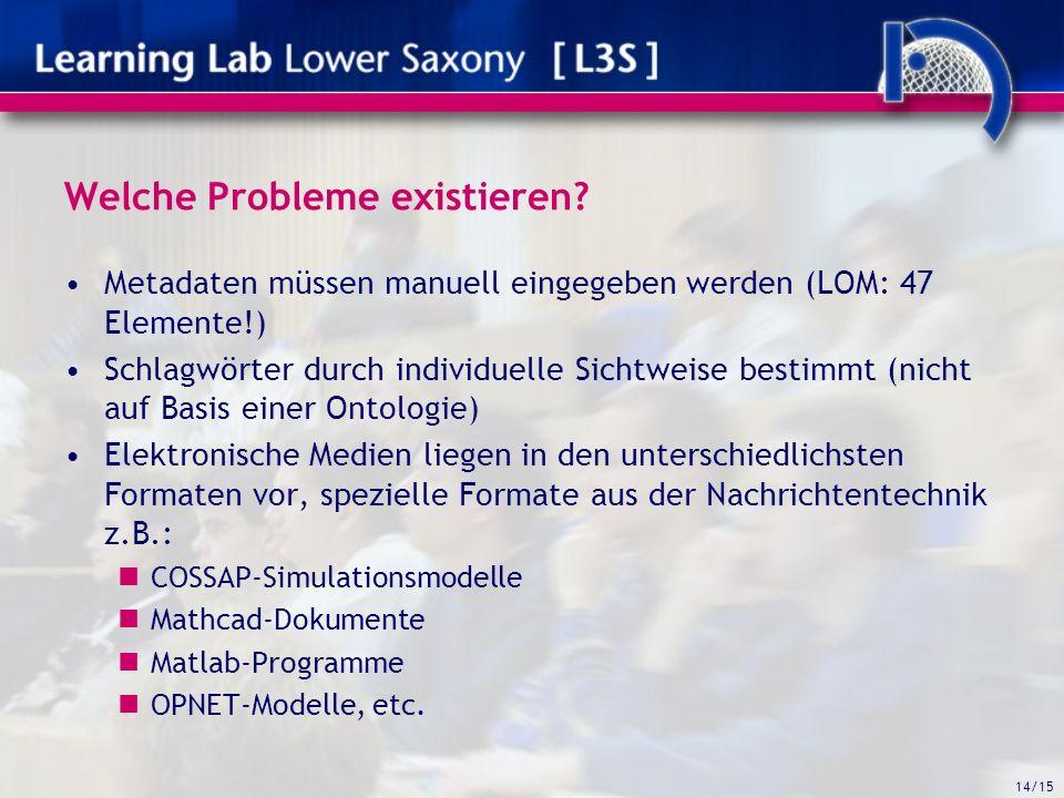 14/15 Welche Probleme existieren? Metadaten müssen manuell eingegeben werden (LOM: 47 Elemente!) Schlagwörter durch individuelle Sichtweise bestimmt (