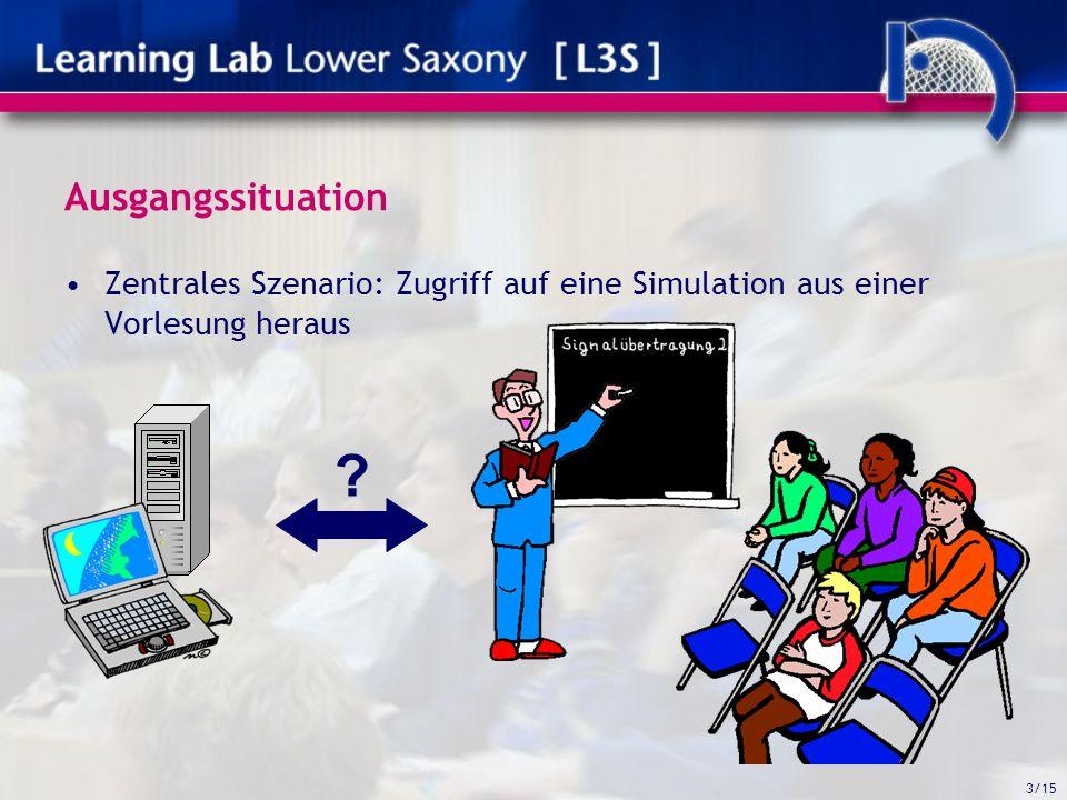 3/15 Ausgangssituation Zentrales Szenario: Zugriff auf eine Simulation aus einer Vorlesung heraus ?