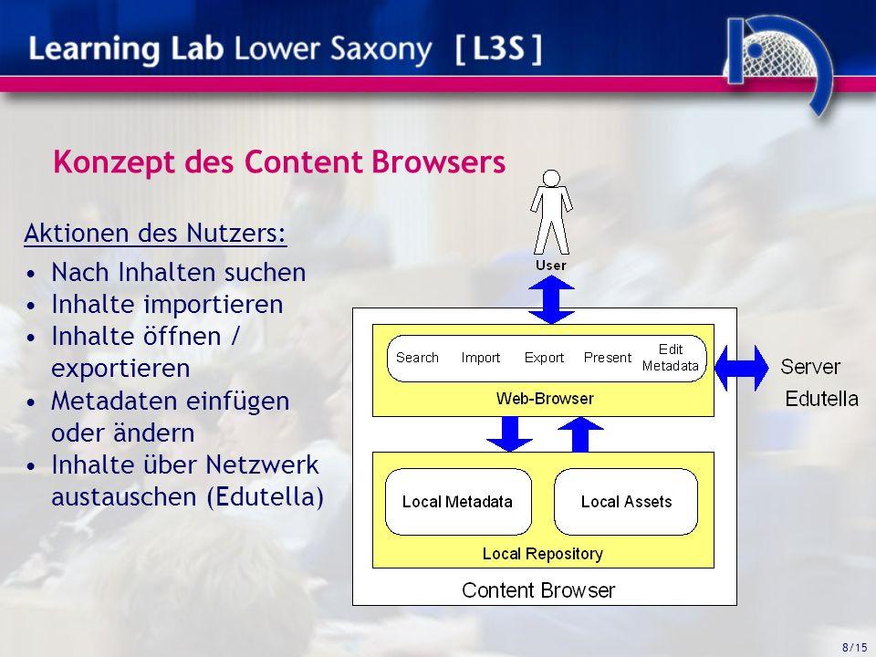 8/15 Konzept des Content Browsers Aktionen des Nutzers: Nach Inhalten suchen Inhalte importieren Inhalte öffnen / exportieren Metadaten einfügen oder ändern Inhalte über Netzwerk austauschen (Edutella)