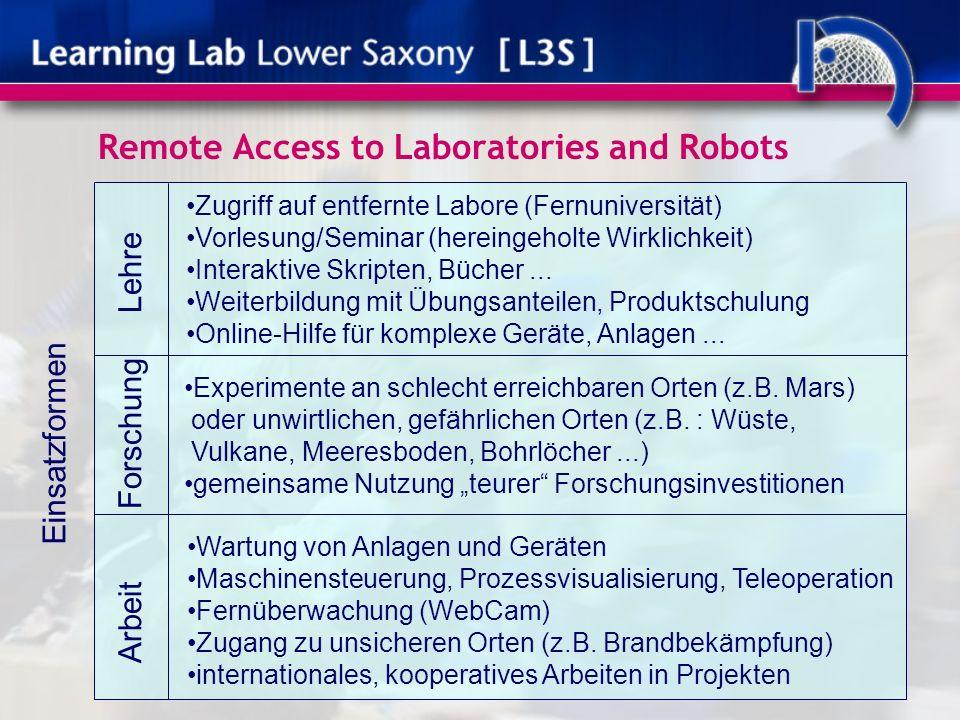 Remote Access to Laboratories and Robots Zugriff auf entfernte Labore (Fernuniversität) Vorlesung/Seminar (hereingeholte Wirklichkeit) Interaktive Skripten, Bücher...