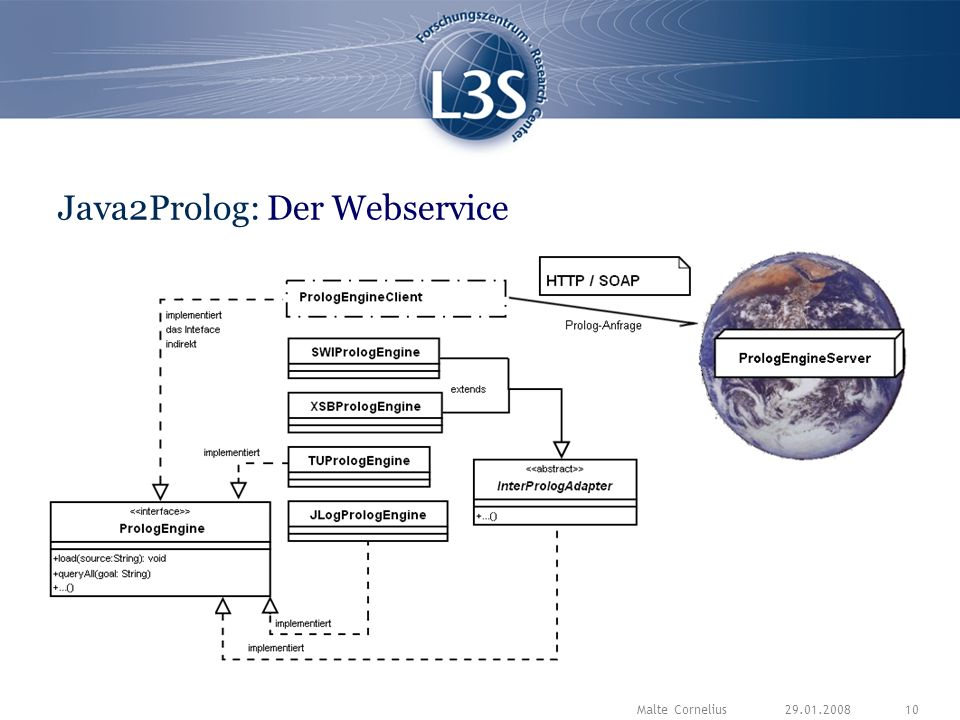 29.01.2008Malte Cornelius10 Java2Prolog: Der Webservice