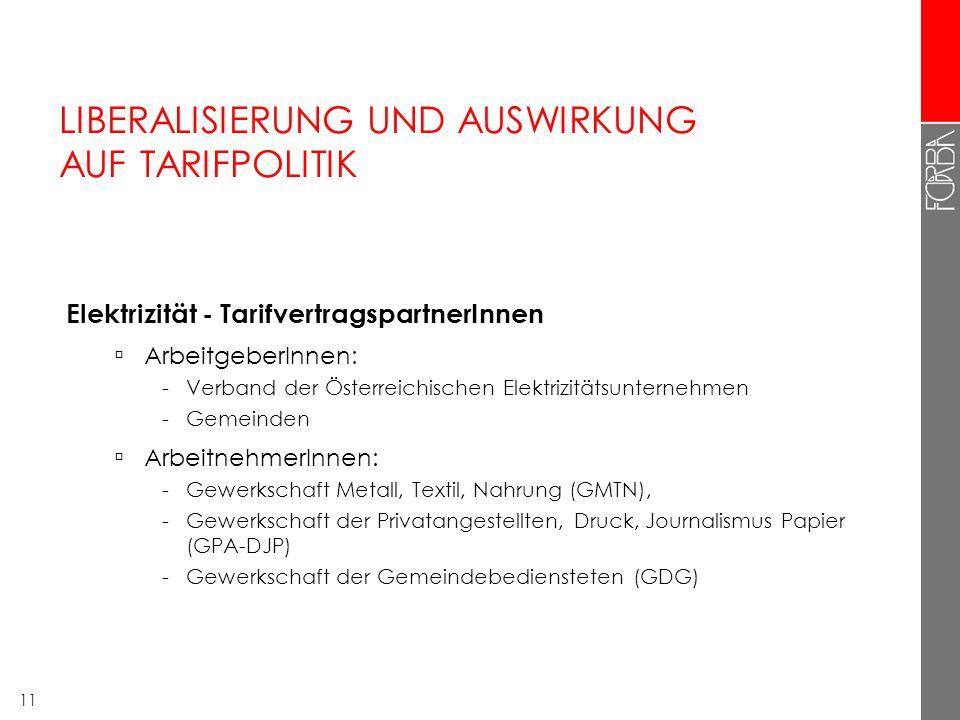 11 LIBERALISIERUNG UND AUSWIRKUNG AUF TARIFPOLITIK Elektrizität - TarifvertragspartnerInnen ArbeitgeberInnen: -Verband der Österreichischen Elektrizit
