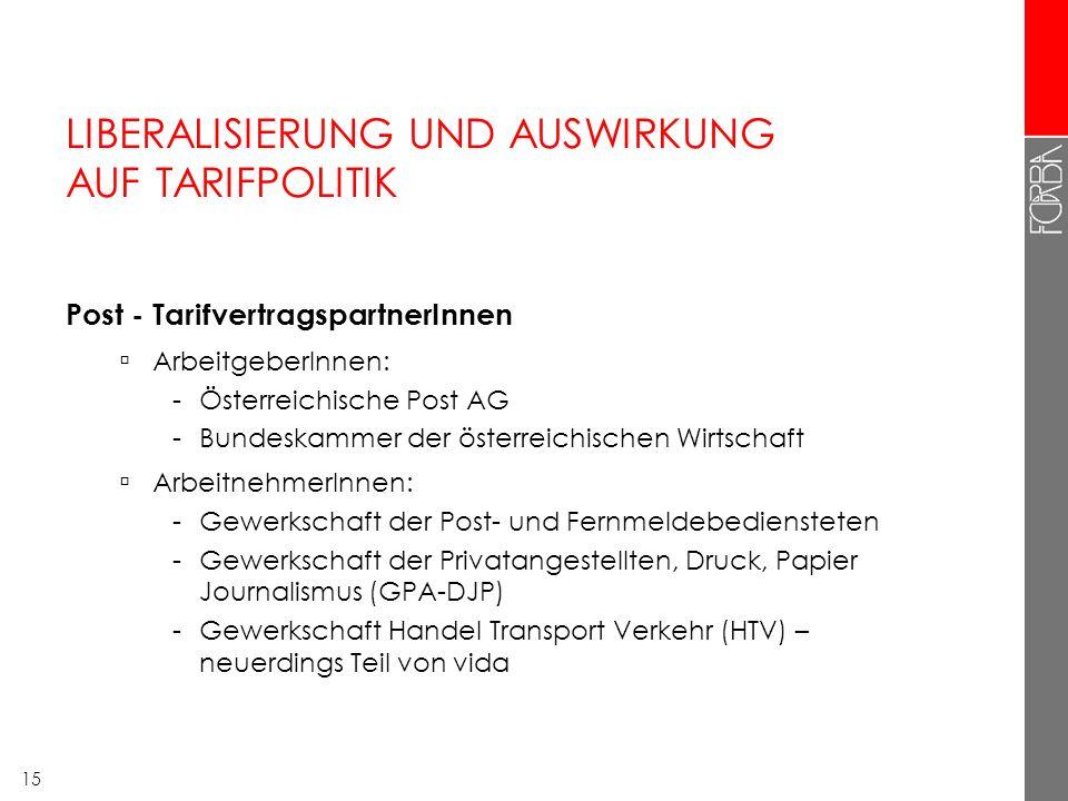 15 LIBERALISIERUNG UND AUSWIRKUNG AUF TARIFPOLITIK Post - TarifvertragspartnerInnen ArbeitgeberInnen: -Österreichische Post AG -Bundeskammer der öster