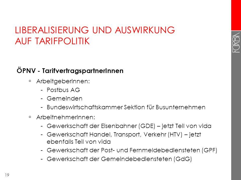 19 LIBERALISIERUNG UND AUSWIRKUNG AUF TARIFPOLITIK ÖPNV - TarifvertragspartnerInnen ArbeitgeberInnen: -Postbus AG -Gemeinden -Bundeswirtschaftskammer