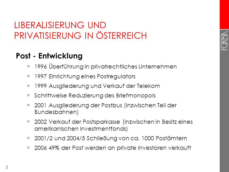 5 LIBERALISIERUNG UND PRIVATISIERUNG IN ÖSTERREICH Post - Entwicklung 1996 Überführung in privatrechtliches Unternehmen 1997 Einrichtung eines Postreg