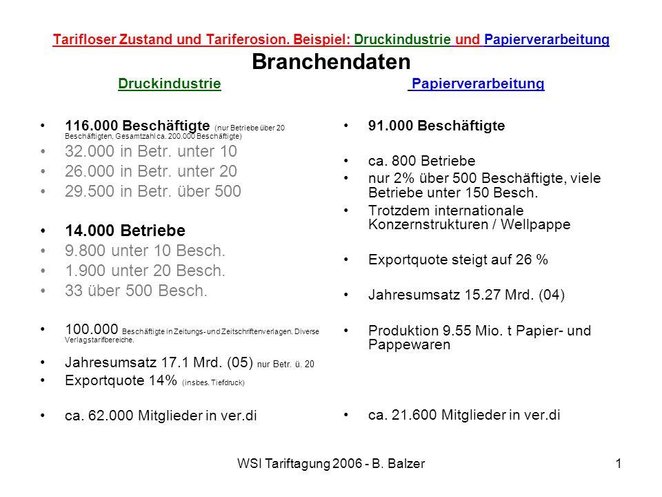 WSI Tariftagung 2006 - B. Balzer1 Tarifloser Zustand und Tariferosion. Beispiel: Druckindustrie und Papierverarbeitung Branchendaten Druckindustrie Pa
