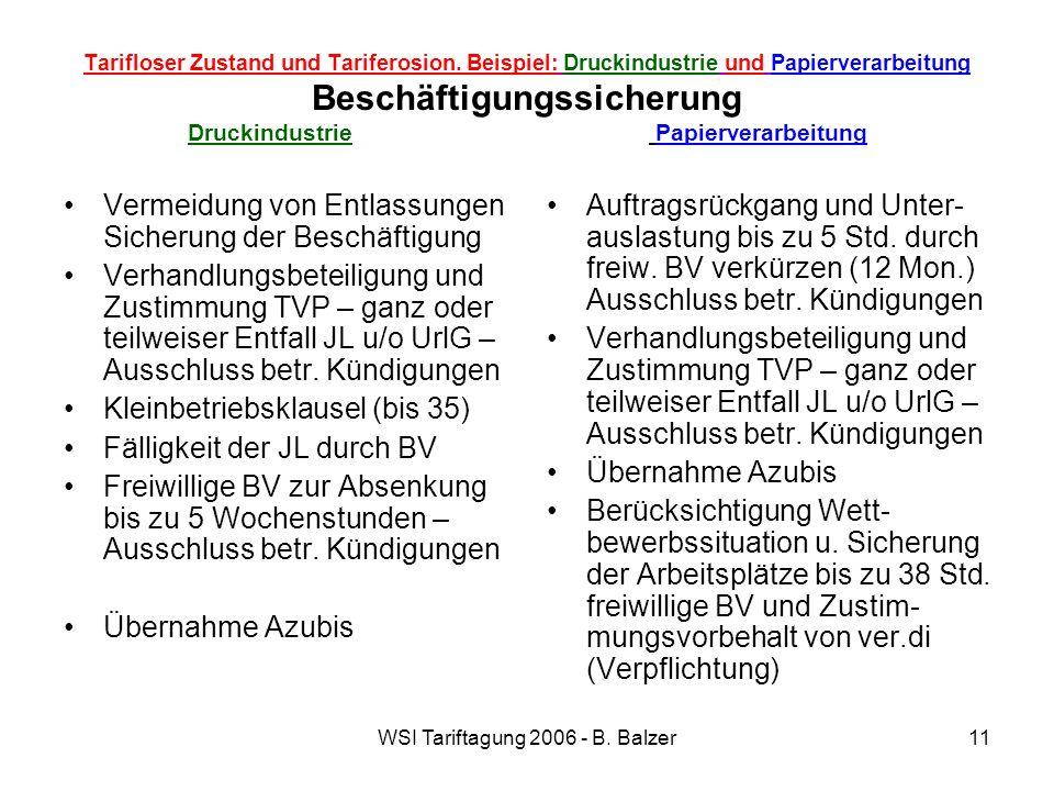 WSI Tariftagung 2006 - B. Balzer11 Tarifloser Zustand und Tariferosion. Beispiel: Druckindustrie und Papierverarbeitung Beschäftigungssicherung Drucki