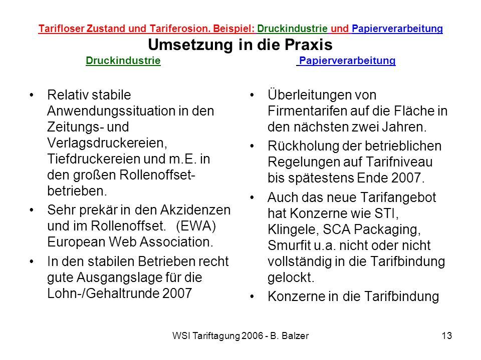 WSI Tariftagung 2006 - B. Balzer13 Tarifloser Zustand und Tariferosion. Beispiel: Druckindustrie und Papierverarbeitung Umsetzung in die Praxis Drucki