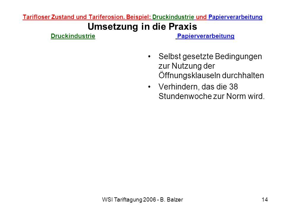 WSI Tariftagung 2006 - B. Balzer14 Tarifloser Zustand und Tariferosion. Beispiel: Druckindustrie und Papierverarbeitung Umsetzung in die Praxis Drucki