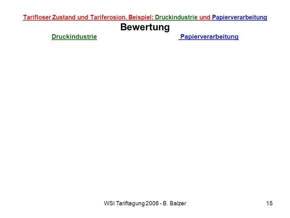 WSI Tariftagung 2006 - B. Balzer15 Tarifloser Zustand und Tariferosion. Beispiel: Druckindustrie und Papierverarbeitung Bewertung Druckindustrie Papie