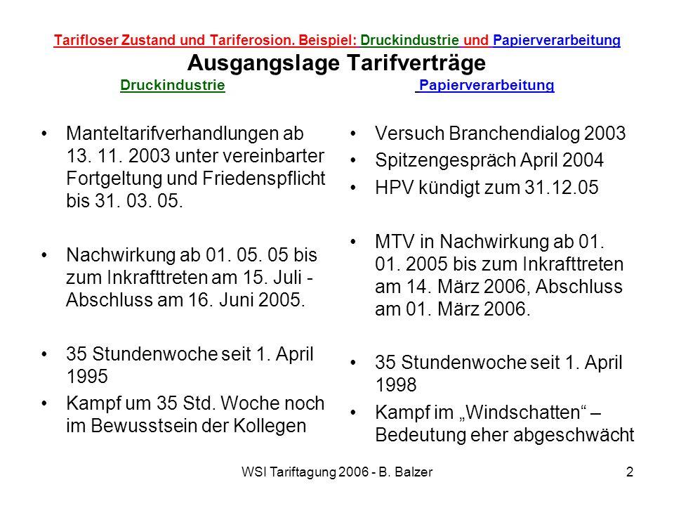 WSI Tariftagung 2006 - B. Balzer2 Tarifloser Zustand und Tariferosion. Beispiel: Druckindustrie und Papierverarbeitung Ausgangslage Tarifverträge Druc