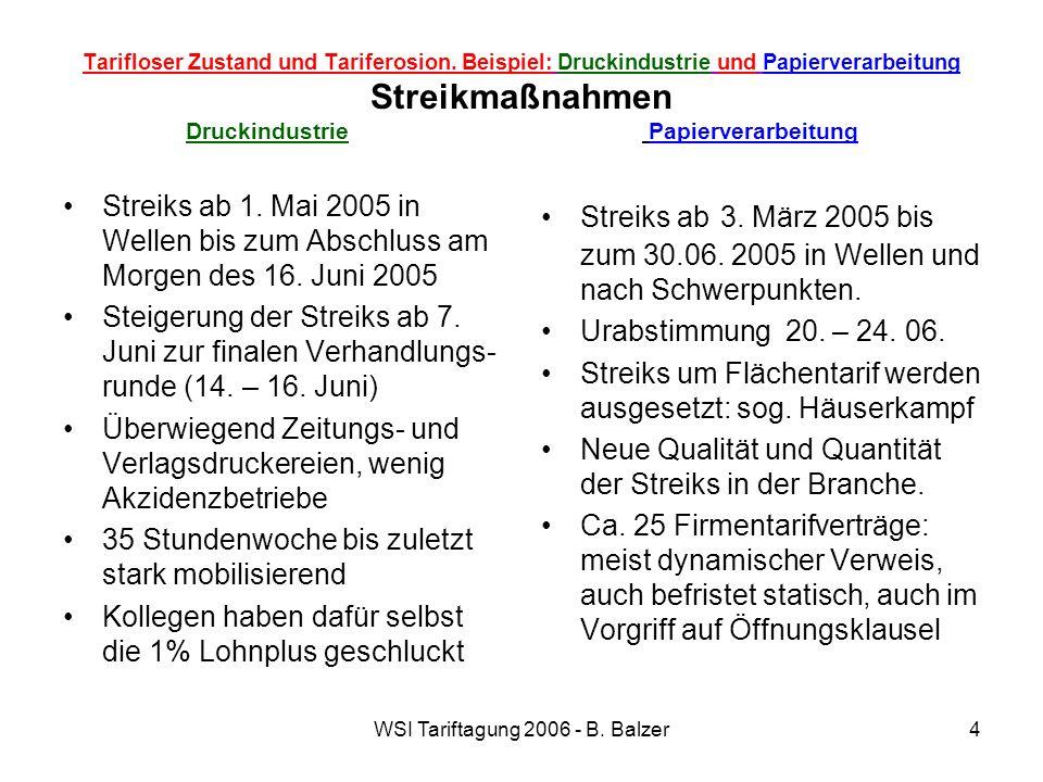 WSI Tariftagung 2006 - B. Balzer4 Tarifloser Zustand und Tariferosion. Beispiel: Druckindustrie und Papierverarbeitung Streikmaßnahmen Druckindustrie