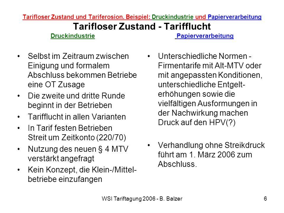 WSI Tariftagung 2006 - B. Balzer6 Tarifloser Zustand und Tariferosion. Beispiel: Druckindustrie und Papierverarbeitung Tarifloser Zustand - Tariffluch