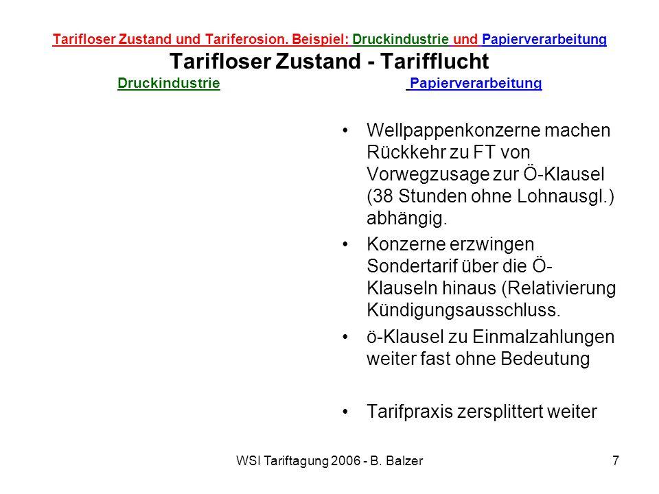 WSI Tariftagung 2006 - B. Balzer7 Tarifloser Zustand und Tariferosion. Beispiel: Druckindustrie und Papierverarbeitung Tarifloser Zustand - Tariffluch