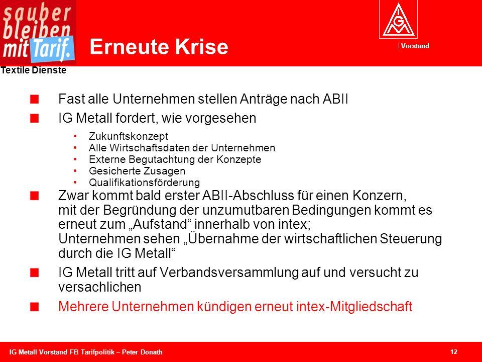 Vorstand Textile Dienste 12 IG Metall Vorstand FB Tarifpolitik – Peter Donath Erneute Krise Fast alle Unternehmen stellen Anträge nach ABII IG Metall