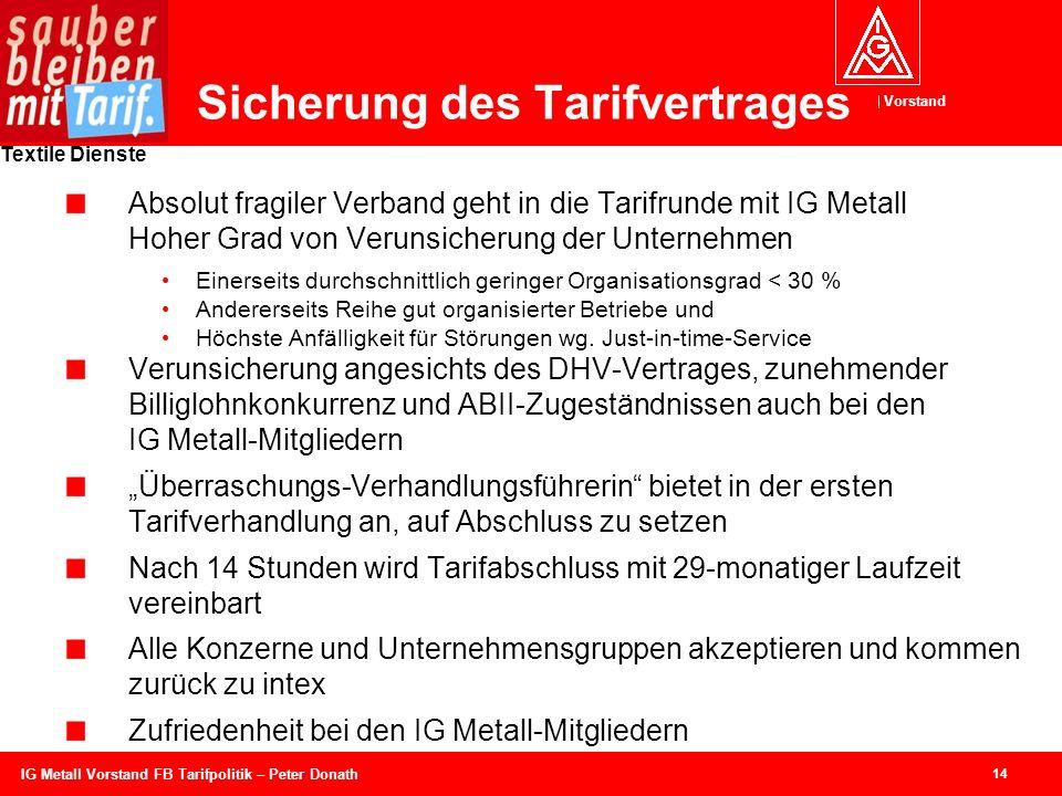 Vorstand Textile Dienste 14 IG Metall Vorstand FB Tarifpolitik – Peter Donath Sicherung des Tarifvertrages Absolut fragiler Verband geht in die Tarifr