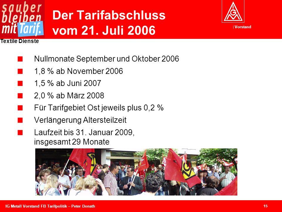 Vorstand Textile Dienste 15 IG Metall Vorstand FB Tarifpolitik – Peter Donath Der Tarifabschluss vom 21. Juli 2006 Nullmonate September und Oktober 20