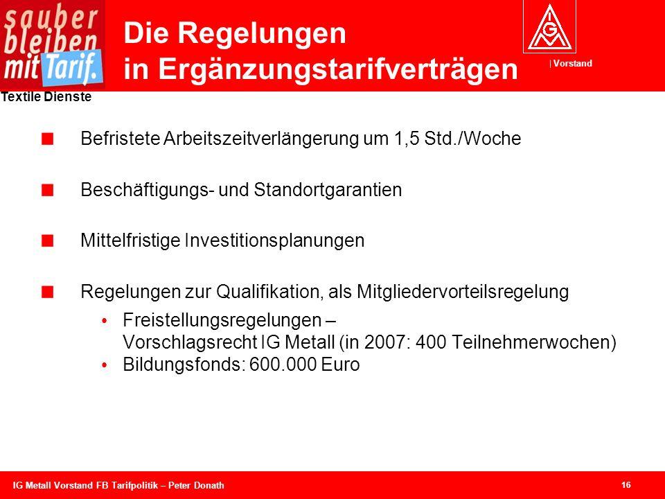 Vorstand Textile Dienste 16 IG Metall Vorstand FB Tarifpolitik – Peter Donath Die Regelungen in Ergänzungstarifverträgen Befristete Arbeitszeitverläng