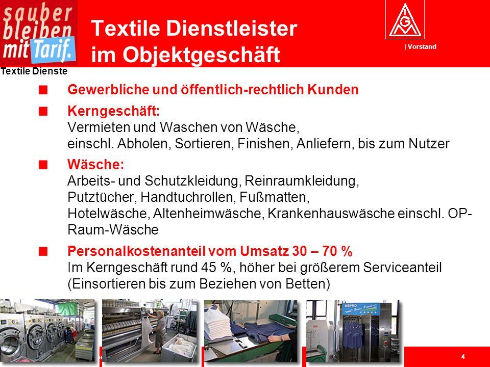 Vorstand Textile Dienste 5 IG Metall Vorstand FB Tarifpolitik – Peter Donath Tarifpolitische Entwicklung 1897 Erster bekannter Streik von mehr als 100 Wäscherinnen und Büglerinnen in Neu Isenburg (bei Frankfurt).