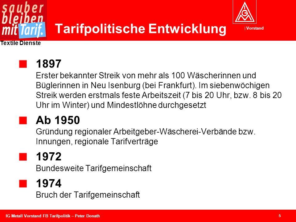 Vorstand Textile Dienste 5 IG Metall Vorstand FB Tarifpolitik – Peter Donath Tarifpolitische Entwicklung 1897 Erster bekannter Streik von mehr als 100