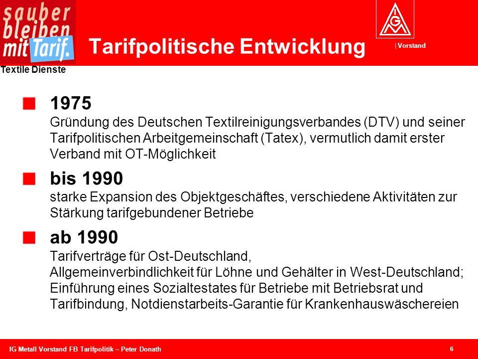 Vorstand Textile Dienste 6 IG Metall Vorstand FB Tarifpolitik – Peter Donath Tarifpolitische Entwicklung 1975 Gründung des Deutschen Textilreinigungsv