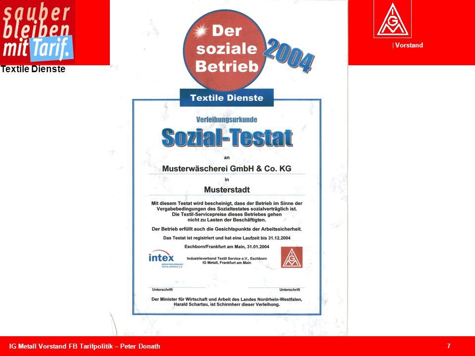 Vorstand Tarifrunde 2006 (Plakat-Layout) Textile Dienste: 5,3% mehr !