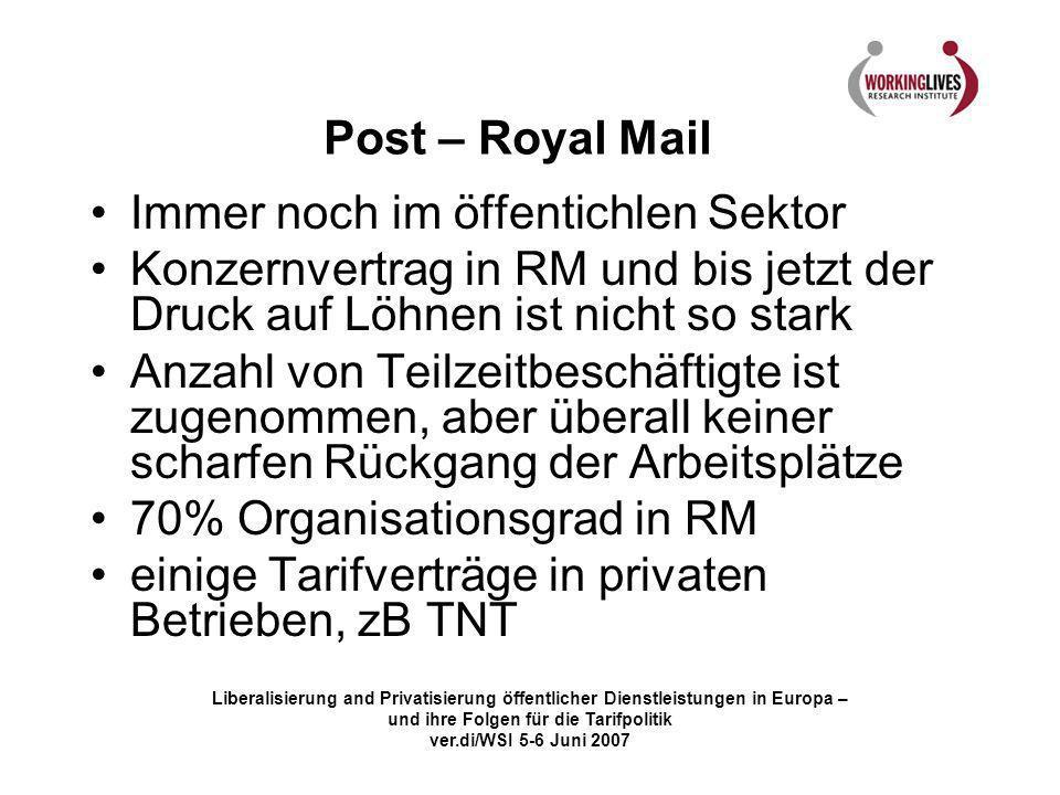 Liberalisierung and Privatisierung öffentlicher Dienstleistungen in Europa – und ihre Folgen für die Tarifpolitik ver.di/WSI 5-6 Juni 2007 Post – Roya