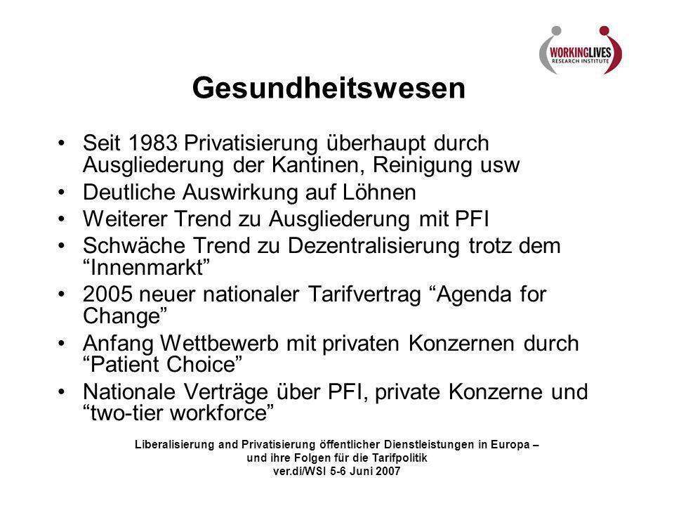 Liberalisierung and Privatisierung öffentlicher Dienstleistungen in Europa – und ihre Folgen für die Tarifpolitik ver.di/WSI 5-6 Juni 2007 Gesundheits