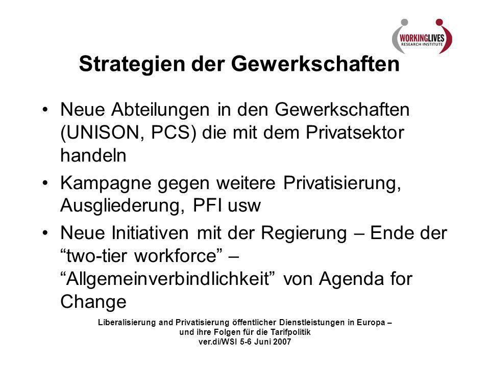 Liberalisierung and Privatisierung öffentlicher Dienstleistungen in Europa – und ihre Folgen für die Tarifpolitik ver.di/WSI 5-6 Juni 2007 Strategien